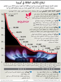 أعمال: ارتفاع أسعار الغاز (1) infographic