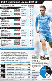 SOCCER: UEFA Champions League Day 2, Tuesday Sep 28 infographic