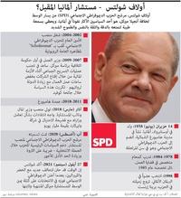 POLITICS: Olaf Scholz profile infographic