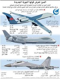 عسكري: الصين تعرض قوتها الجوية الجديدة infographic