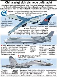 MILITÄR: China wird neue Luftmacht infographic