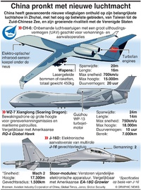 MILITARY: China's nieuwe kracht in de lucht power infographic