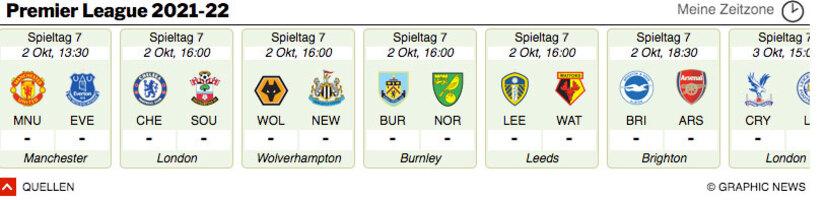 FUSSBALL: English Premier League 2021-22 Fixture Widget infographic