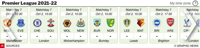 SOCCER: English Premier League 2021-22 fixture widget infographic