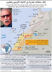 عسكري: إلغاء صفقات تجارية بين الاتحاد الأوروبي والمغرب infographic