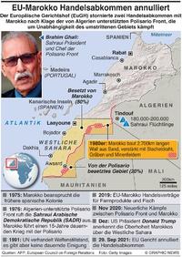 MILITÄR: Westliche Sahara sitrep infographic