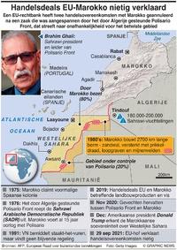 MILITARY: Situatieschets Westelijke Sahara infographic