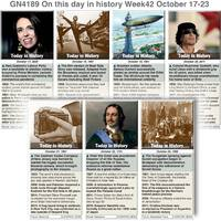 HISTORY: On this day October 17-23, 2021 (week 42) infographic