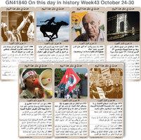 تاريخ: حدث في مثل هذا اليوم - 24 - 30 تشرين الأول 2021 - الأسبوع 43 infographic