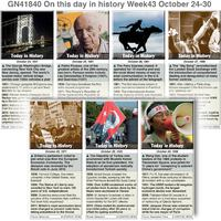 HISTORY: On this day October 24-30, 2021 (week 43) infographic