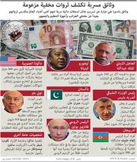 سياسة: تسريبات رئيسية في وثائق باندورا infographic