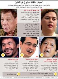 سياسة: السباق لخلافة دوتيرتي في الفلبين (1) infographic