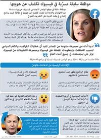 تكنولوجيا: موظفة سابقة مسرِّبة في فيسبوك تكشف عن هويتها infographic