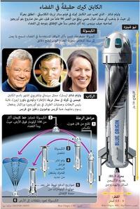 الفضاء: الكابتن كيرك يتوجه حقيقةً في الفضاء (1) infographic