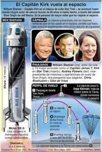 ESPACIO: El Capitán Kirk vuela al espacio (1) infographic