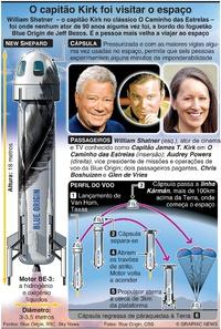 """ESPAÇO: Capitão Kirk foi""""volta"""" ao espaço (1) infographic"""