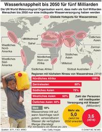 KLIMA: Globaler Wasserstress infographic