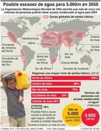 CLIMA: Estrés hídrico global infographic