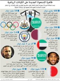 أعمال: ظاهرة الاستحواذ الجديدة على الكيانات الرياضية infographic