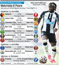 FUSSBALL: English Premier League Matchday 8 Paare, 16.-18. Okt     16-18 infographic