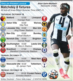 SOCCER: English Premier League matchday 8 fixtures, Oct 16-18 infographic