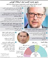 سياسة: زعيم جديد للنمسا بعد استقالة كورتس infographic