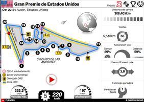 F1: GP de Estados Unidos 2021 Interactivo infographic