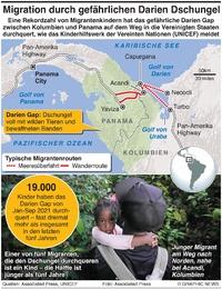LATEINAMERIKA: Rekordzahl an Migrantenkinder quert Darien Gap infographic