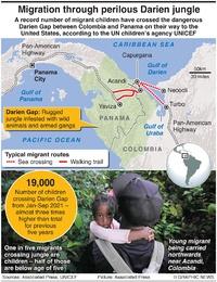 LATIN AMERICA: Record child migrants crossing Darien Gap infographic