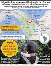 MIGRATIE: Recordaantal kindermigranten Darien Gap infographic