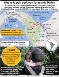 AMÉRICA LATINA: Migração pela perigosa floresta de Darien infographic