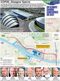 KLIMA: COP26 –Glasgow Sicherheitsvorkehrungen infographic