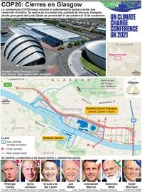 CLIMA: COP26 – Restricciones por seguridad en Glasgow (1) infographic