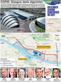 KLIMAAT: COP26 –Glasgow deels afgesloten infographic