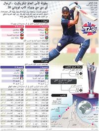 كريكت: جدول مباريات بطولة كأس العالم للكريكيت - الرجال - 2021 infographic
