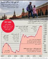 روسيا: تراجع عدد سكان روسيا infographic