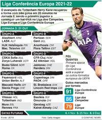 FUTEBOL: Liga Conferência Europa, Jornada 3, Quinta-feira, 21 Out infographic