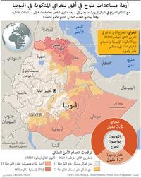 إثيوبيا: أزمة مساعدات تلوح في أفق تيغراي المنكوبة في إثيوبيا infographic