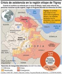 ETIOPÍA: Intensificación del conflicto en Tigray infographic