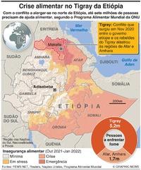 ETIÓPIA: Conflito no Tigray agrava-se infographic