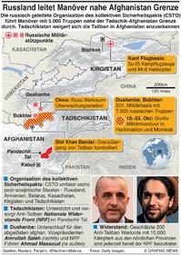 MILITÄR: Afghanistan Russland Manöver infographic