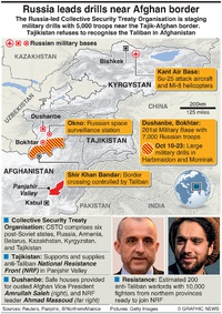 MILITARY: Afghanistan Russia buildup infographic