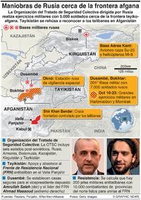 EJÉRCITOS: Rusia aumenta su presencia en frontera afgana infographic