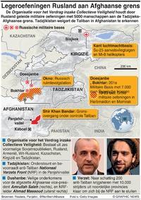 DEFENSIE: Russische troepen bij Afghanistan  infographic
