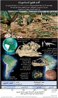 علوم: أقدم قطيع للديناصورات infographic