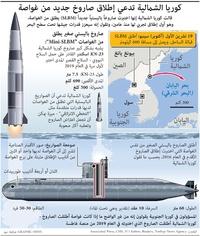 كوريا الشمالية: كوريا الشمالية تدعي إطلاق صاروخ جديد من غواصة infographic