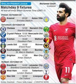 SOCCER: English Premier League matchday 9 fixtures, Oct 22-24 infographic