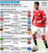 SOCCER: English Premier League matchday 10 fixtures, Oct 30-Nov 1 infographic