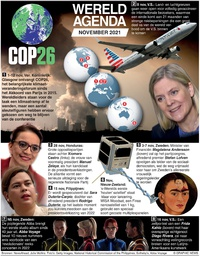 WERELD AGENDA: November 2021 infographic