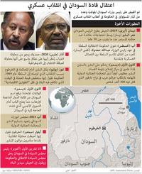 سياسة: اعتقال قادة السودان في انقلاب عسكري infographic